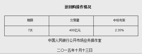 图片来自中国人民银行官网