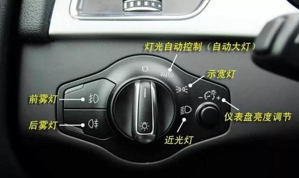 汽车内部按钮图解 再也不会成摆设了高清图片