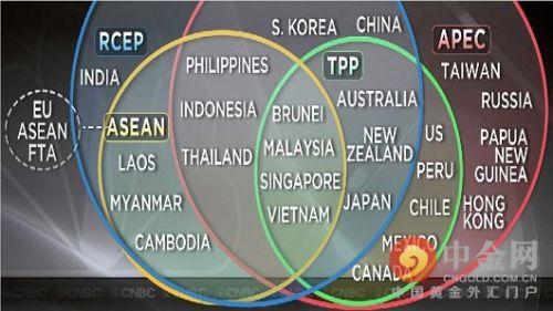 tpp之外 下一个我们需要了解的是rcep(图)