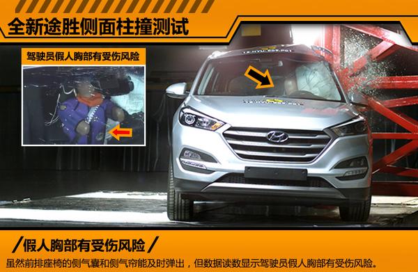 现代全新途胜安全解析 车内七星彩的开乘员保护待加强