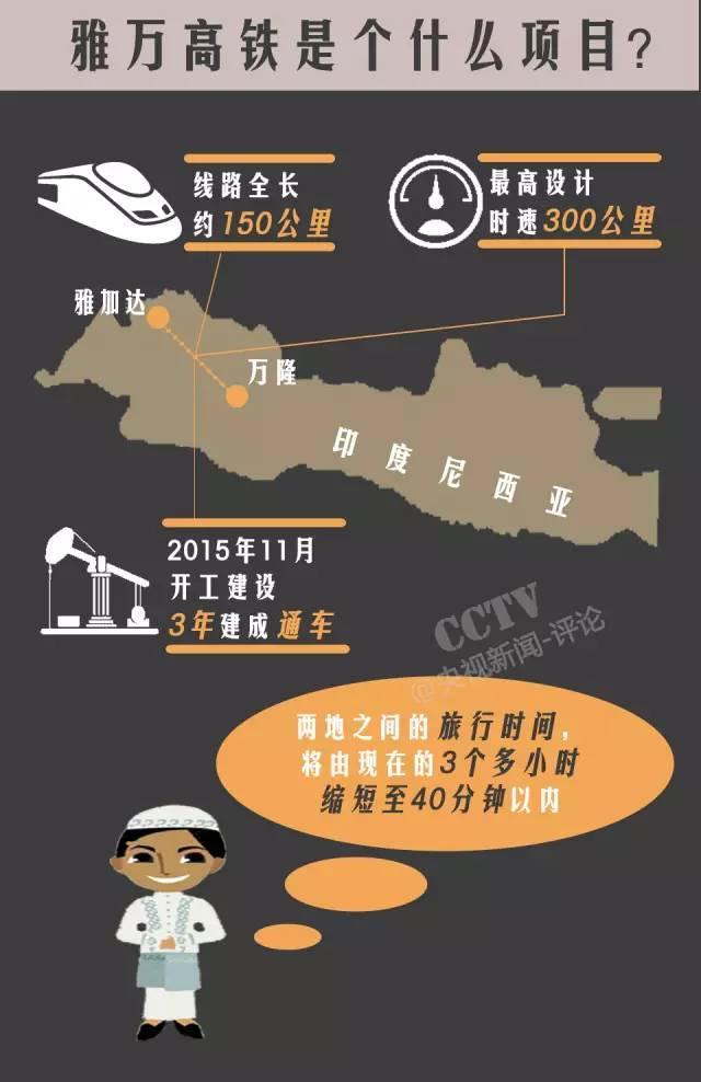 拿下印尼高铁项目 中国是不是赔本赚吆喝? 搜