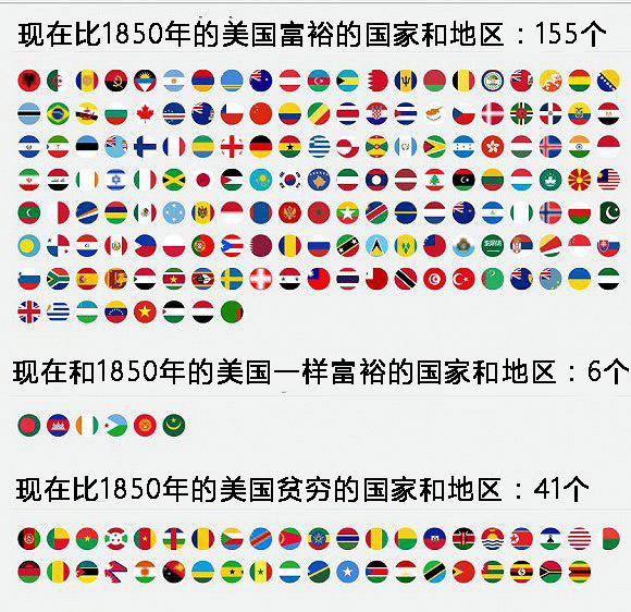 杭州人均gdp_2019年美国人均gdp