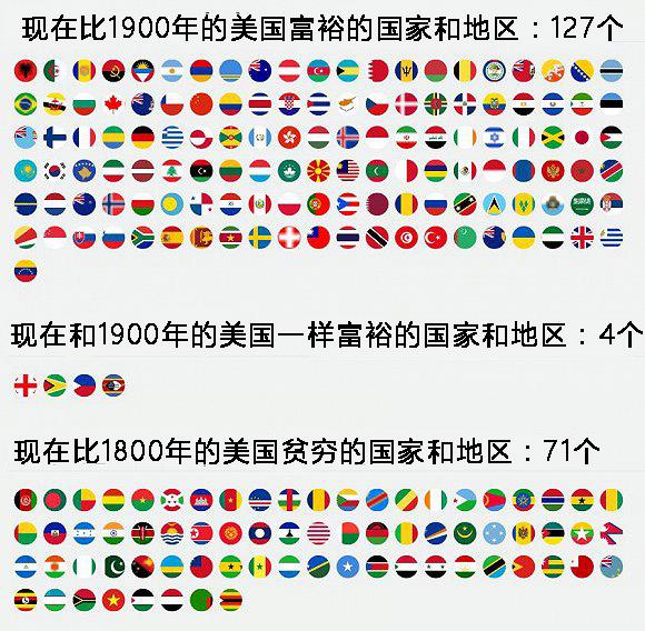 1950-1978年各国gdp_各国gdp2016排名_1900年各国gdp