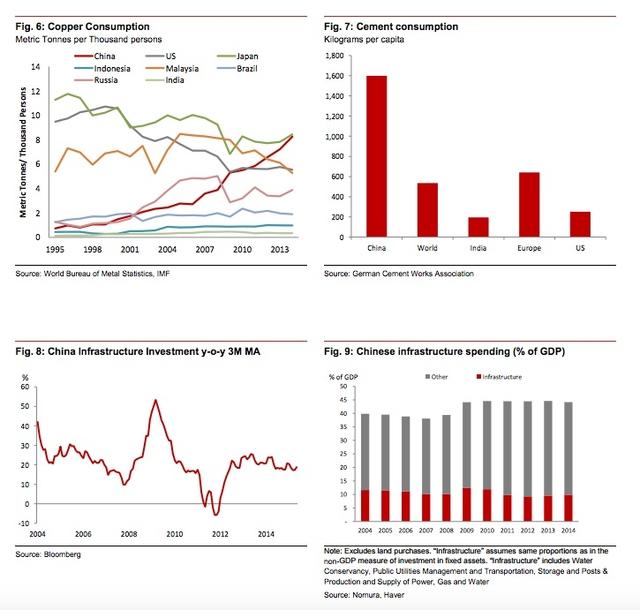今年中国gdp是多少_中国产业结构 发生历史性变化