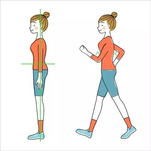 每天走路步數越多越好?看完這篇才知道是這樣!圖片