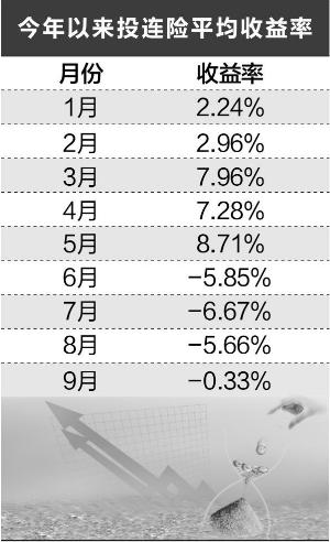 证券时报记者 曾炎鑫