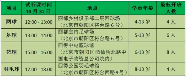 【宝宝帮】10月31日万圣节四得体育全能魔鬼训练日