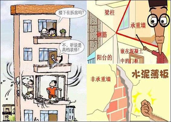 房屋拆改禁区及其注意事项