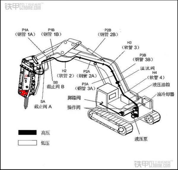 铁甲小黑说挖机操作(七)之玩转破碎锤图片