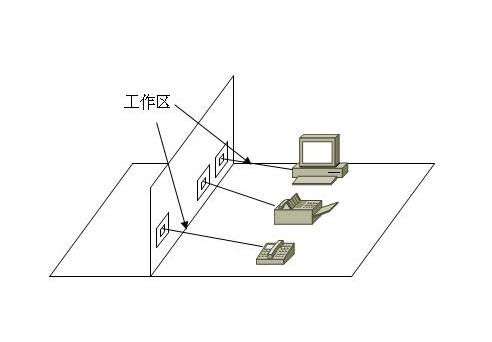 综合布线工作区子系统设计要点招商蛇口的广告设计图片