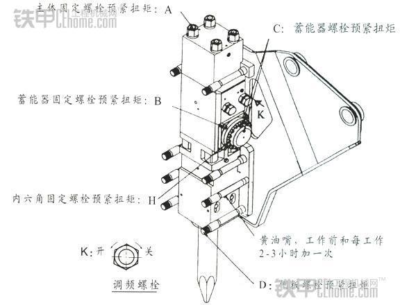 铁甲小黑说挖机操作(十)爆发吧破碎锤图片