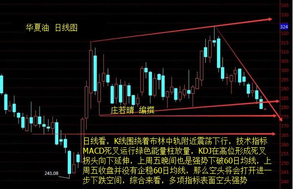 庄若晴:十八届五中全会开幕,原油为何跌跌不休,多单被套?