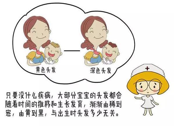 如何让宝宝告别头发稀少,还很黄的苦恼图片