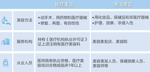 资料来源:甘肃省卫计委