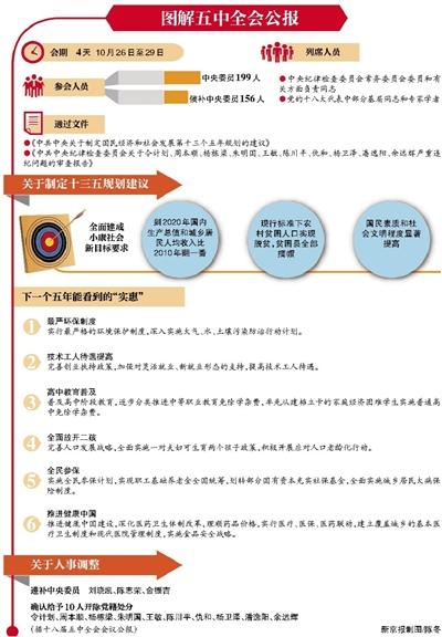 北京白领工资_北京房价10年走势图_北京近10年人均收入_世界经济网