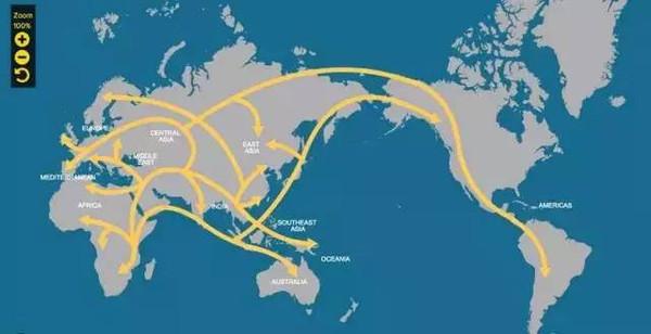 现代人迁徙路线