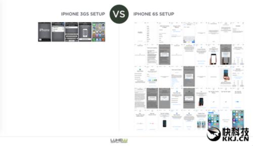 2009年,苹果发布了iPhone