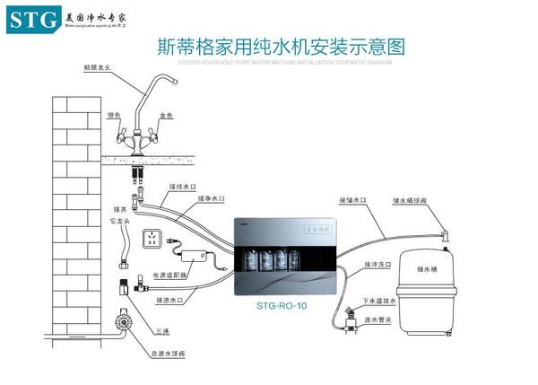 关闭进水总阀,在自来水进水口安装进水三通和进水球阀,将自来水管连接图片