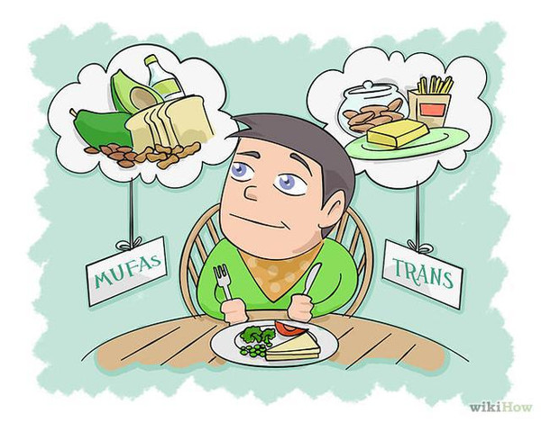 如何减掉肚子上的赘肉图片