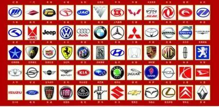各种汽车标志和名称大全,扫除车盲症!