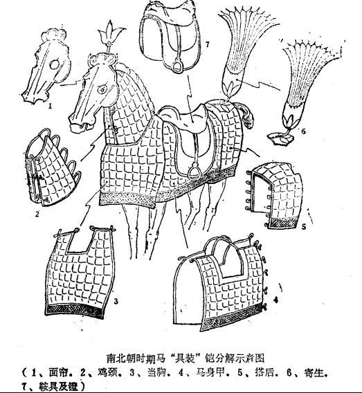 西汉骑兵推测复原图