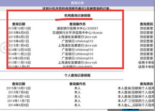 平安银行违规查个人征信记录遭索赔8000元