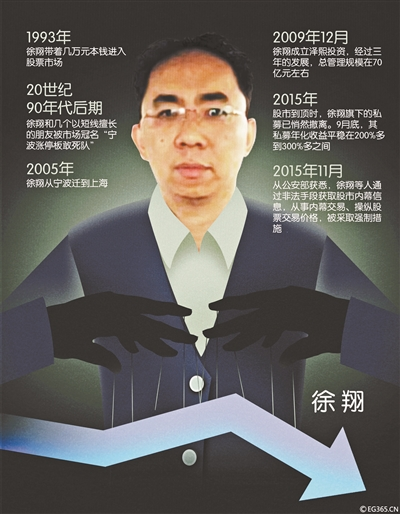 徐翔父母已搬走多年摄影/本报记者 朱开云