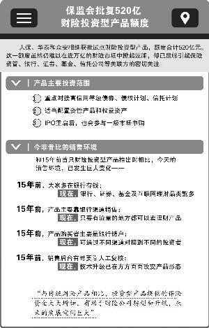 证券时报记者 潘玉蓉