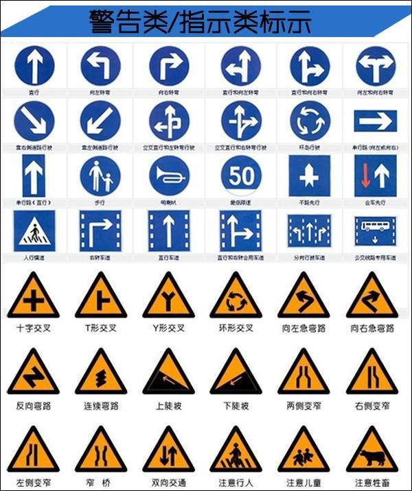 认清这些大小指示牌告别牛肉干!cad交通的中点图片