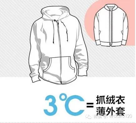 冬季型人服装手绘