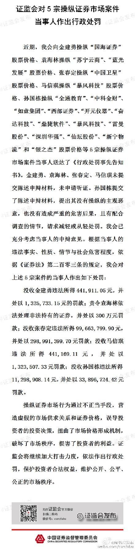 证监会捉拿妖股:张春定操纵中国卫星股价被罚没近4亿元