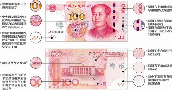 土豪金 新版第六套人民币的真假识别方法