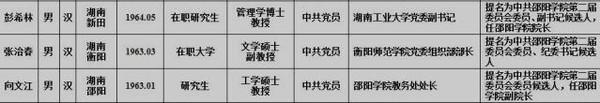 http://www.hunanpp.com/qichexiaofei/84303.html