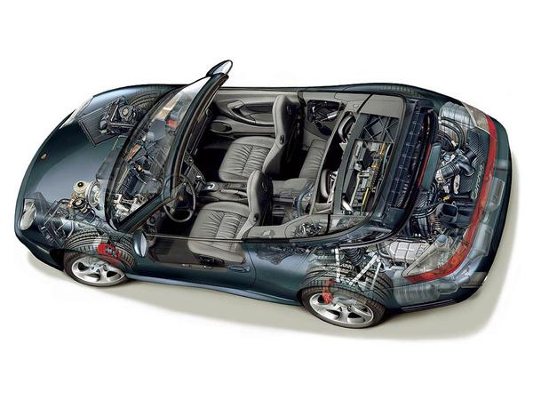超清晰裸照,秒懂汽车内部结构(一)|涨姿势
