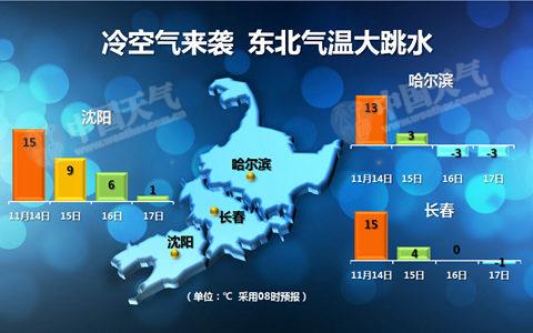 本周初,受冷空气影响,东北地区气温将明显下降。(制图:于群)
