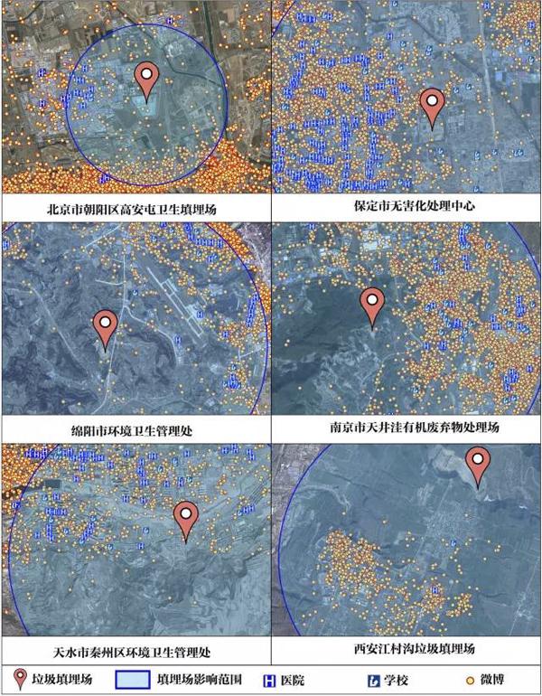 图16 中国典型垃圾填埋场恶臭影响范围内的人群活动