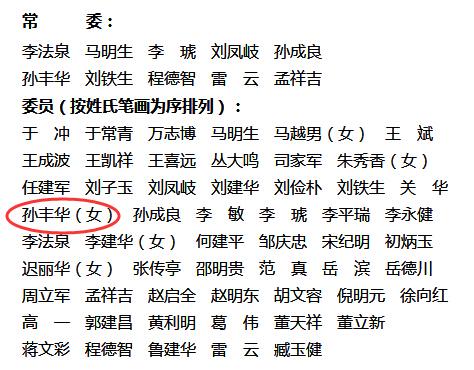 山东省纪委监察厅官网领导名单更新:孙丰华在列