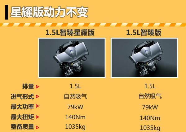 一汽丰田威驰新老对比增5项配置/价格贵2千_广西快乐十分