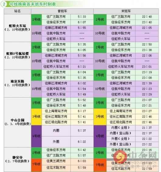 上海地铁二号线时刻_上海地铁2号线最新时刻表_上海地铁2号线首/末班车是几点(组图 ...