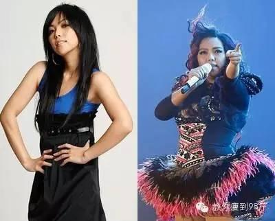 女明星减肥前后对比图片