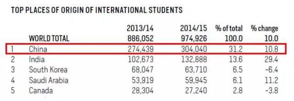 未来两年美国低龄留学申请将进入白热化-美国高中网