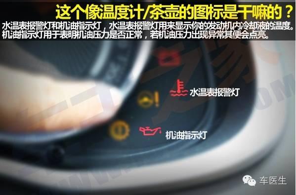 图标像茶壶的是机油指示灯,用于表明车辆的机油压力是否正?-仪表