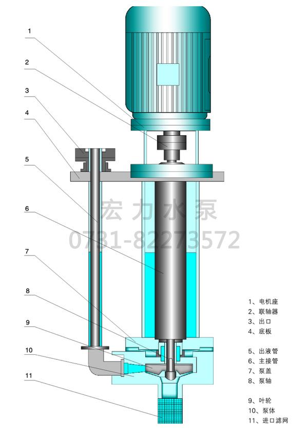 机械密封,轴承悬架体部件,冷却系统,联轴器及底座等组成(见泵结构图)