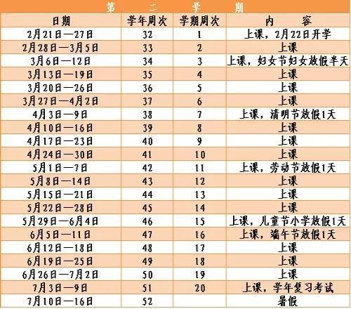2016年深圳中小学生寒假衣服:1月24日起画怎么小学时间图片