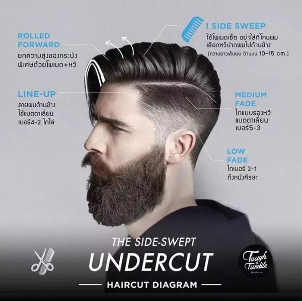 全球最流行的男士发型款式