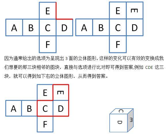 选调生考试行测图形推理 折纸盒问题