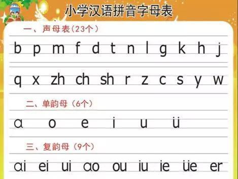 汉语拼音的拼读和书写规则!图片