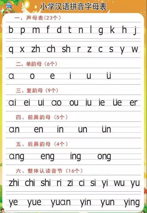 汉语拼音的拼读和书写规则