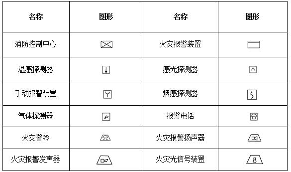 一级注册消防工程师v符号:消防工程基本符号图纸robocraft图形图片