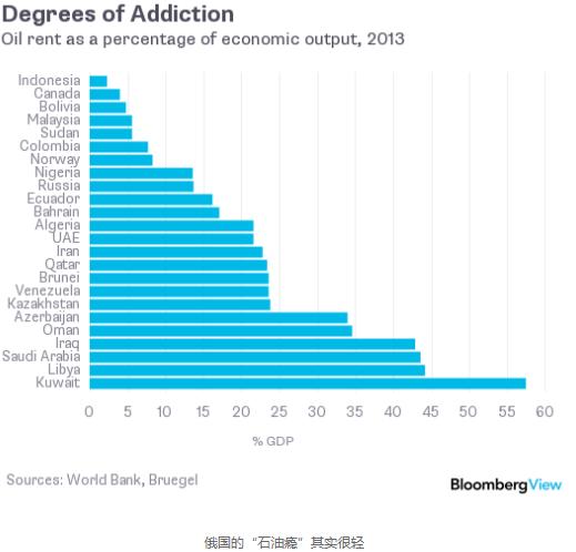 租金gdp_中国2012年的真正GDP是多少